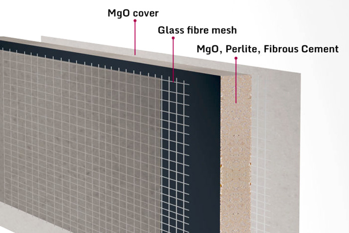 Magnesium-Board-Home Container Insulation