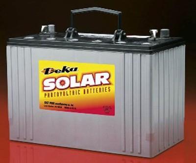 Solar Battery energy saver