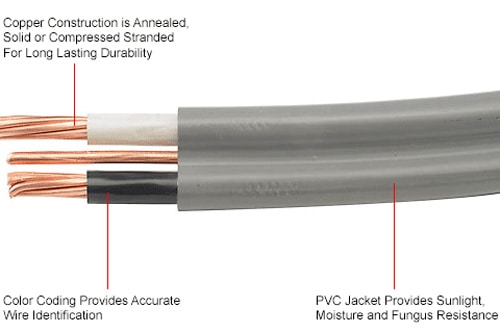 UF-cable-GlobalIndusrtial-CA