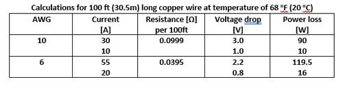 Voltage-Drop-copper-wire-01