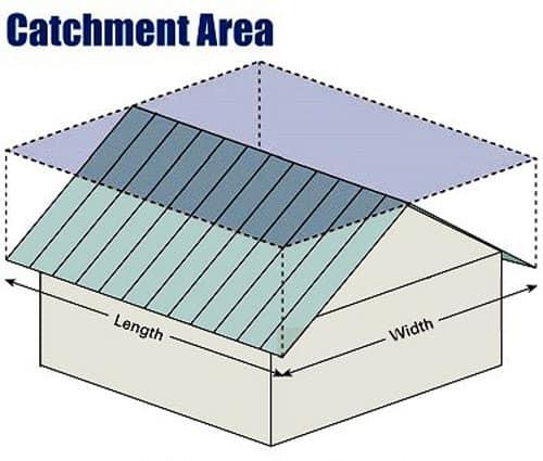 rainwater-harvesting-catchment-area-01