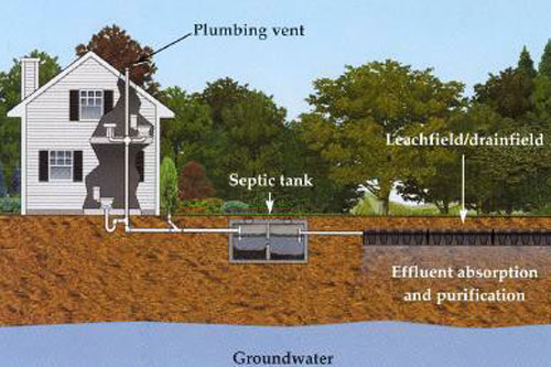 conventional-septic-system