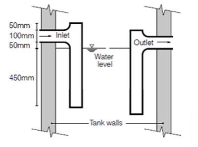 inlet-outlet-baffles