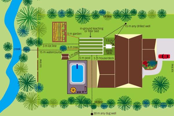 septic-system-plan